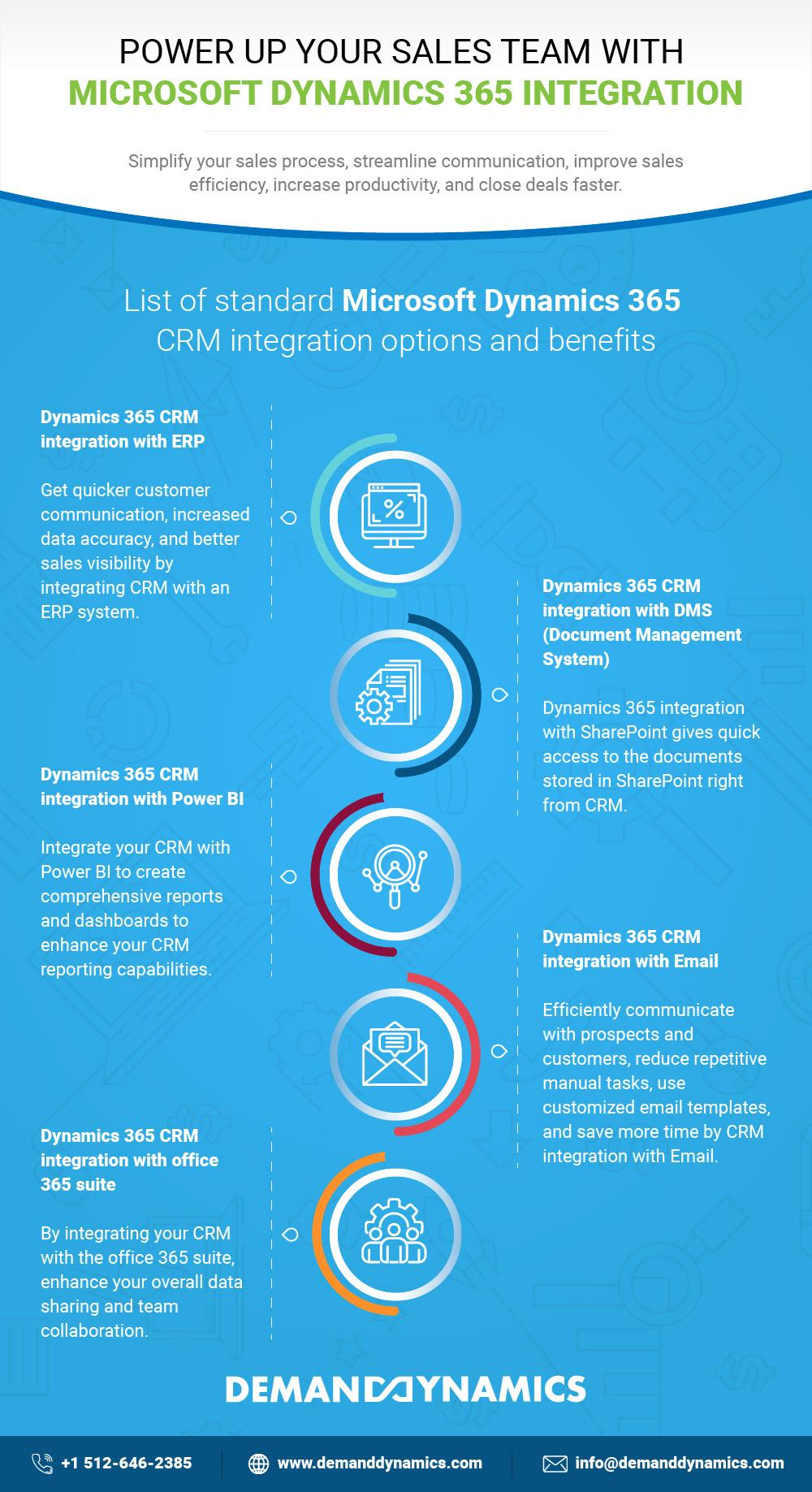 Microsoft Dynamics 365 CRM Integration