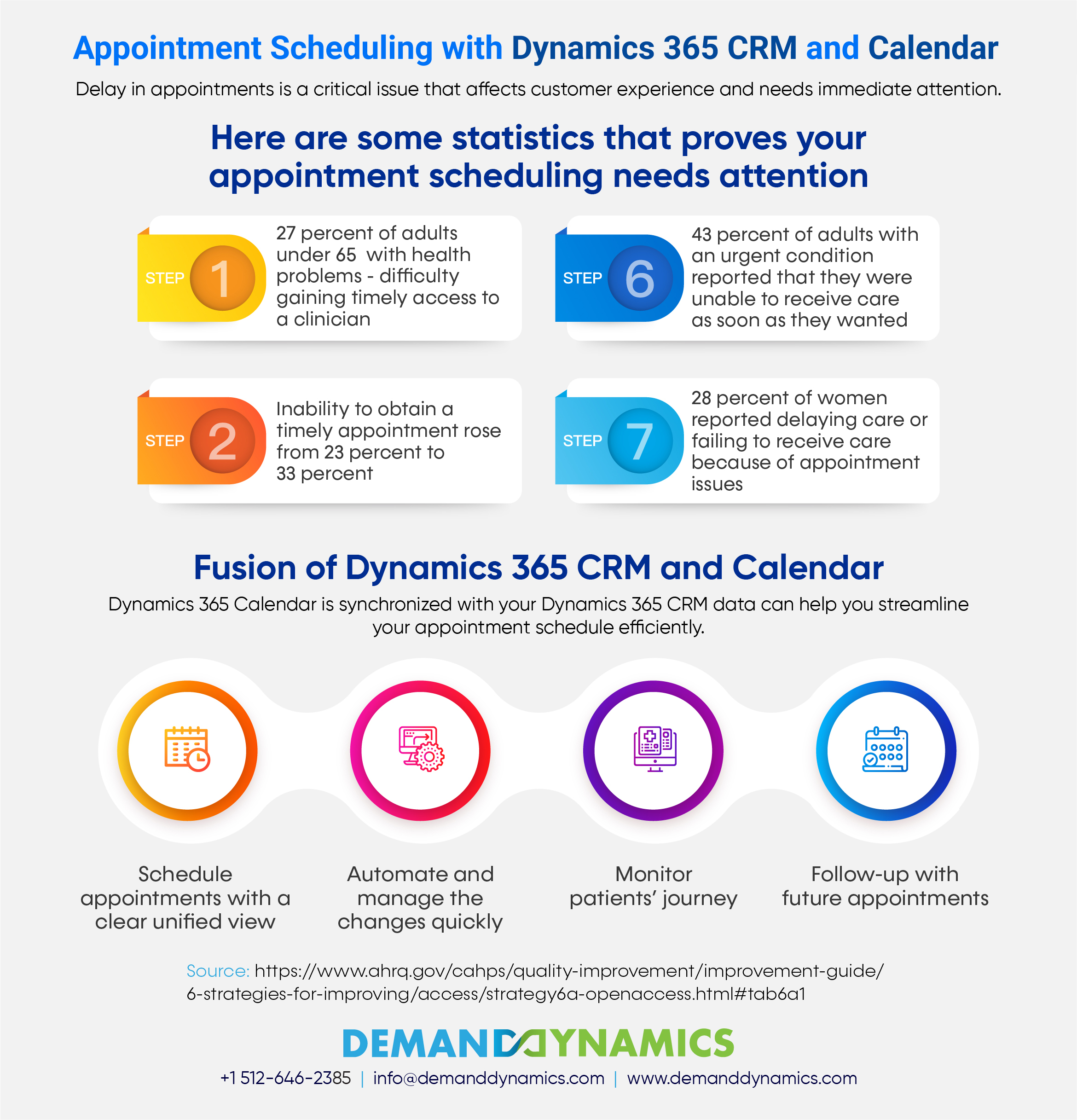 Dynamics 365 CRM in Healthcare