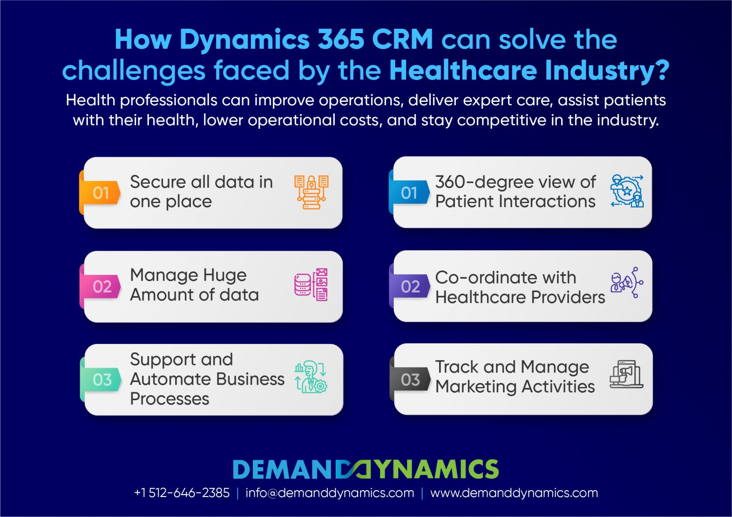 Dynamics 365 for Healthcare