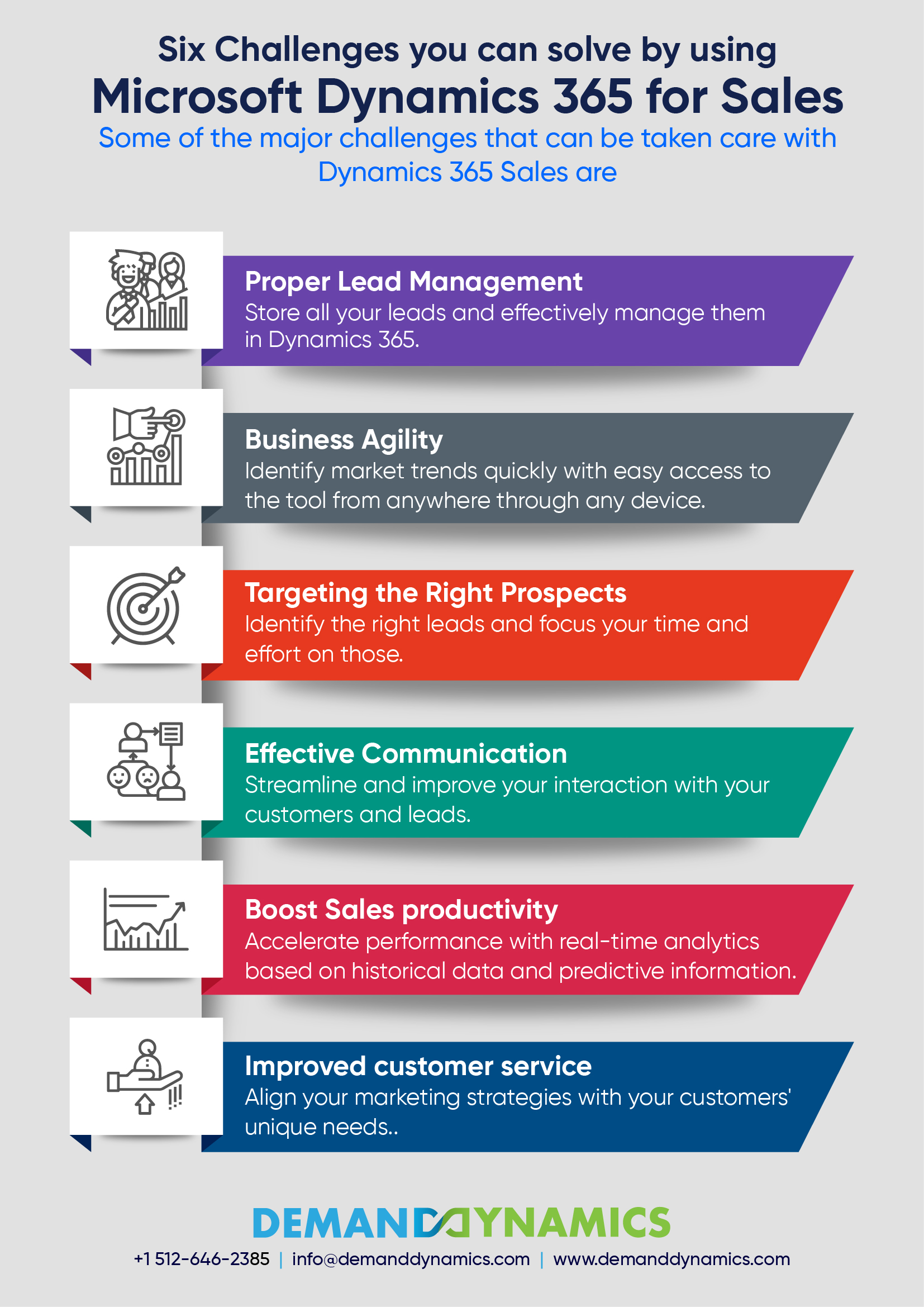 Challenges for Microsoft Dynamics 365 for Sales