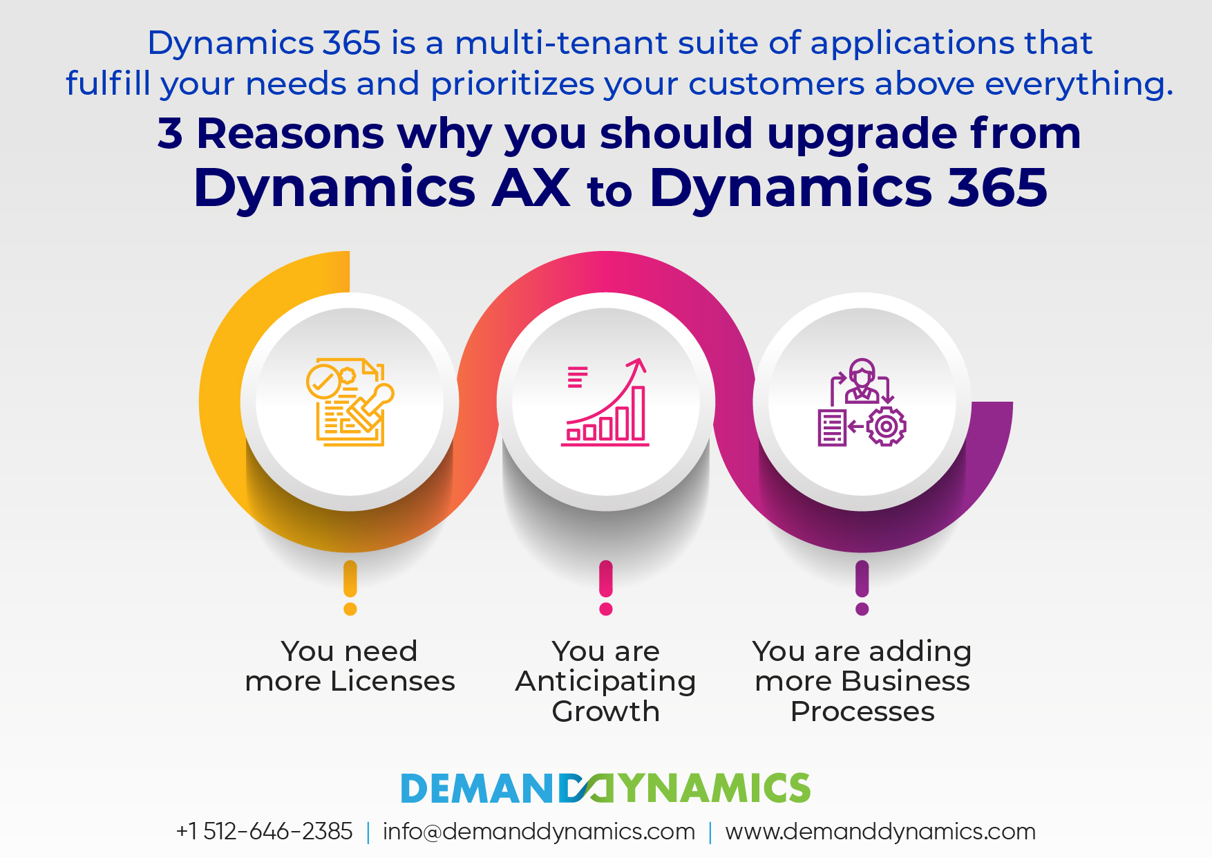 Upgrading to Dynamics 365