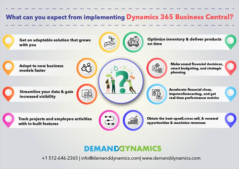 Dynamics 365 Business Central Implementation Benefits and Features