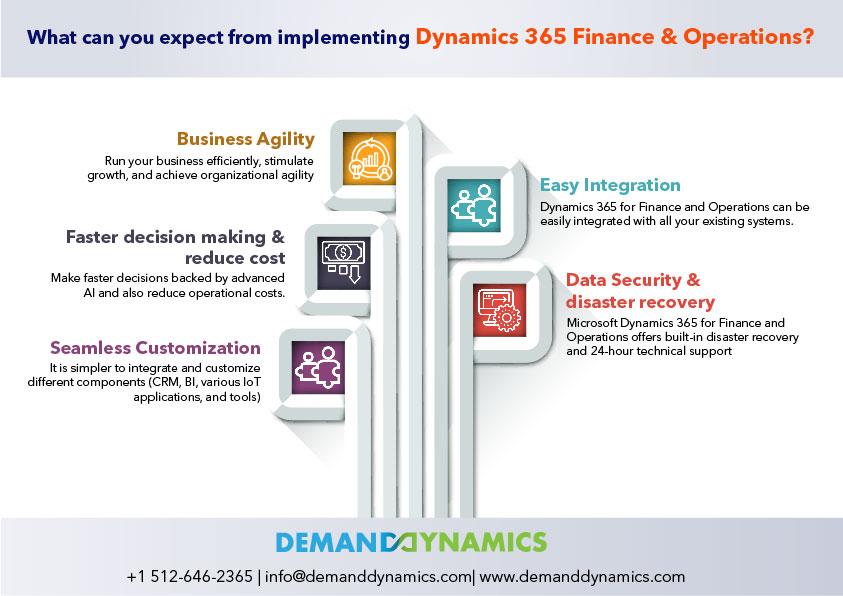 Dynamics 365 Finance Implementation