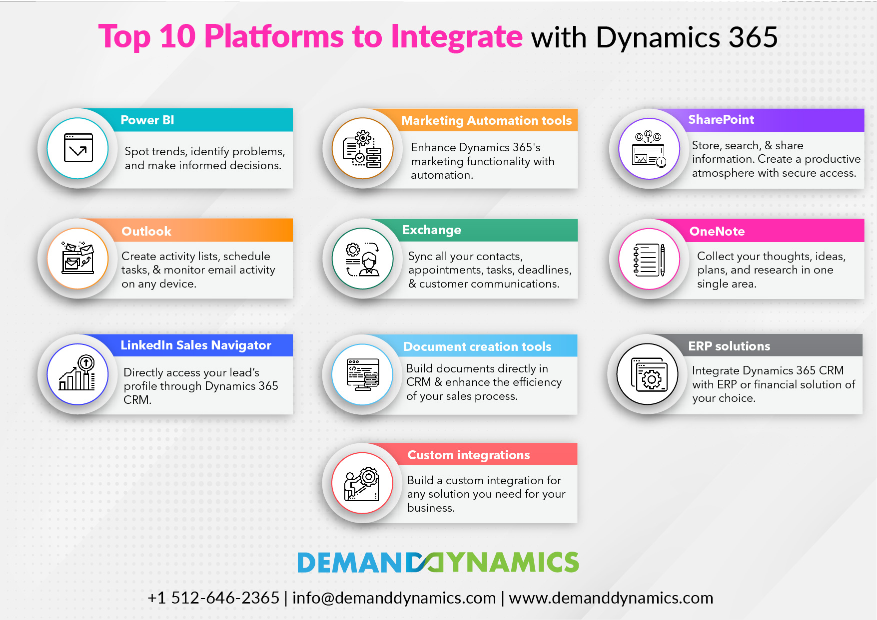 Top Platforms that can be integrated with Dynamics 365