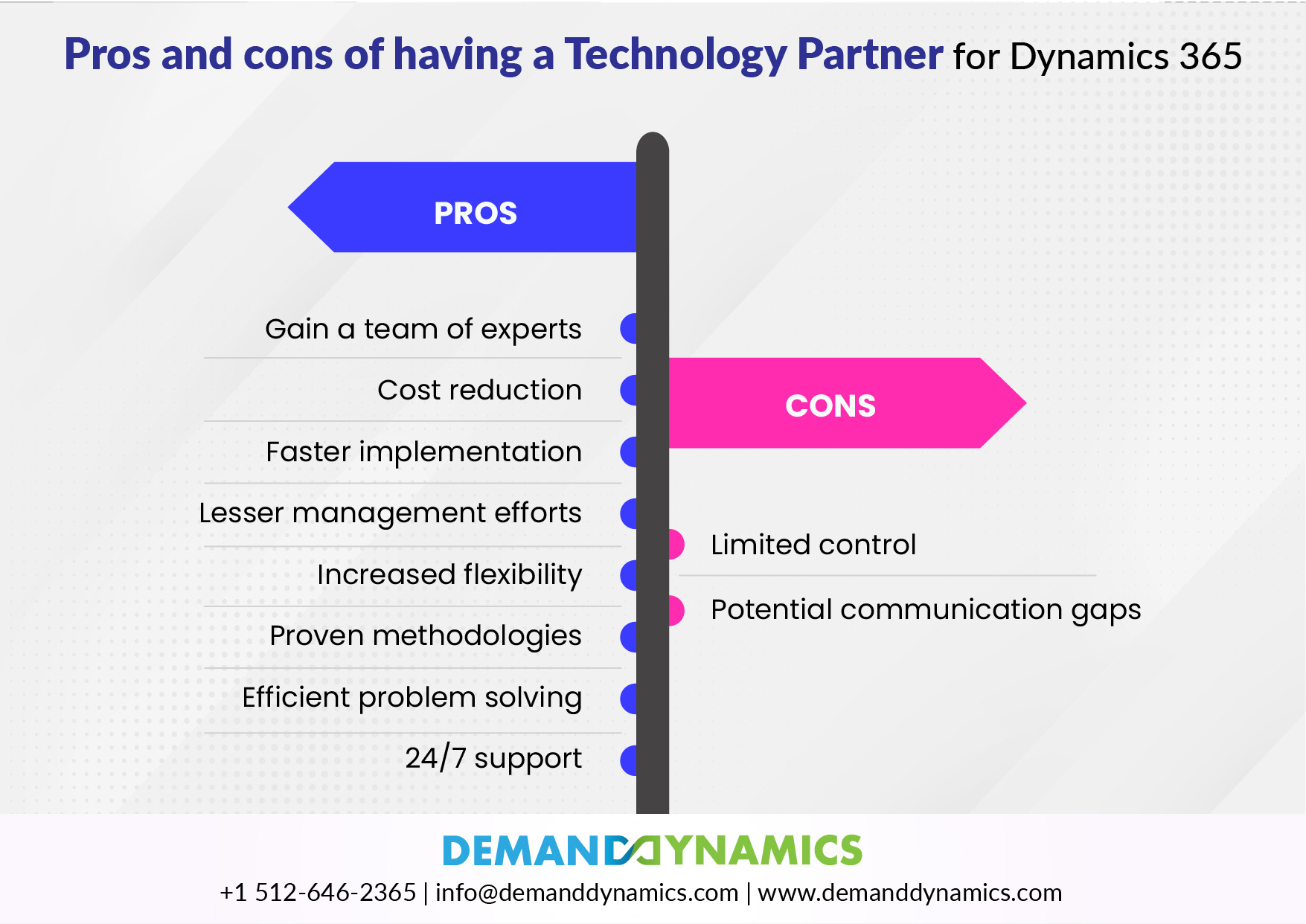 Pros and Cons of Technology Partner