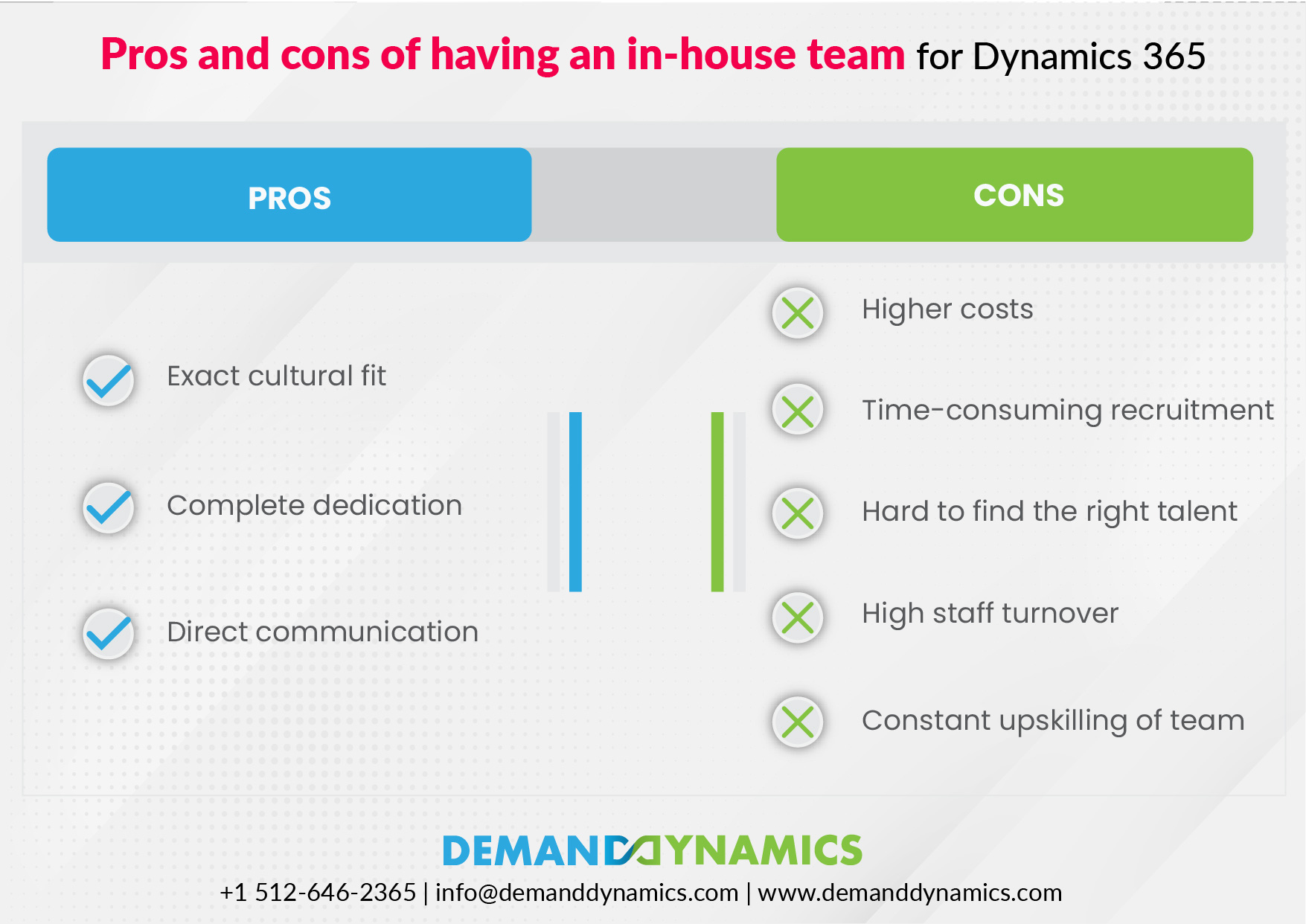 Pros and Cons of In-house team