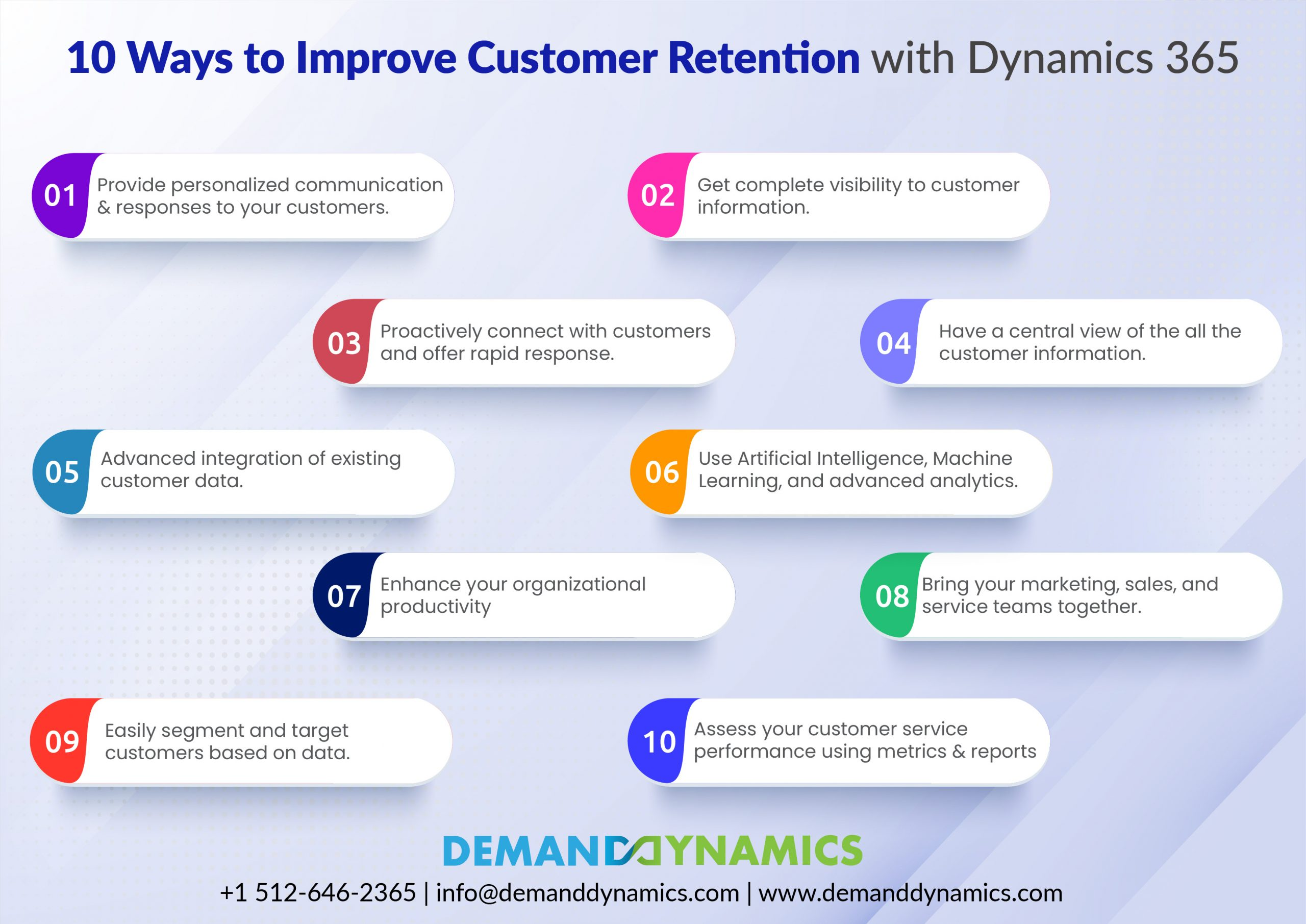 Improve Customer Retention with Dynamics 365