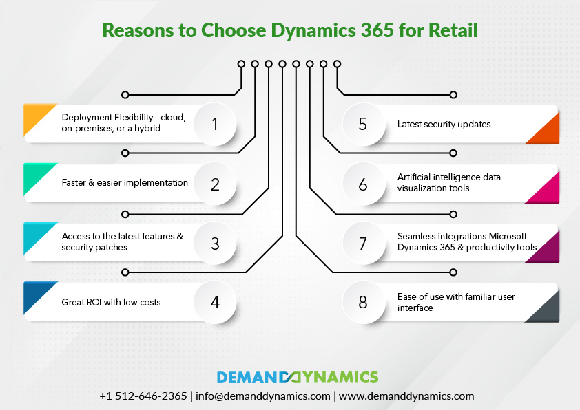 Reasons to choose Dynamics 365 for Retail