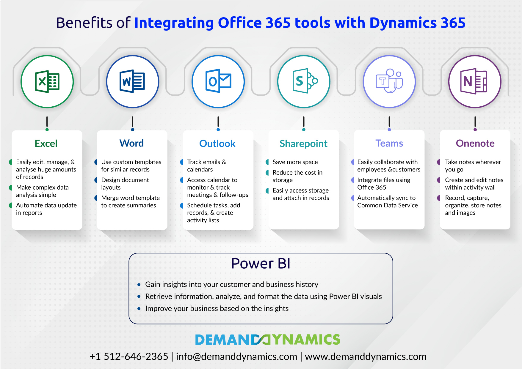 Integration of Office 365 with Dynamics 365