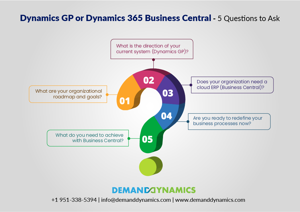 Dynamics GP or Dynamics 365 Business Central - 5 Questions to Ask